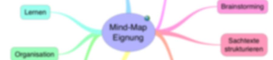Entscheidungen treffen mit Hilfe einer Mindmap
